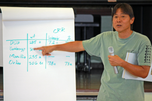 Dr. Russell Nagata, extension agent with the University of Hawai'i College of Tropical Agriculture and Human Resources, delivers a presentation about seed variety trials during the Honoka'a Seed Exchange held on August 30, 2014.